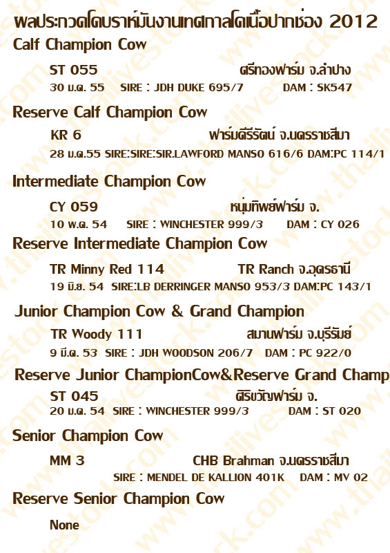Result-PKC2012-BH-Cow.jpg